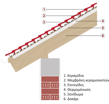inclinedroofthermalinsulation