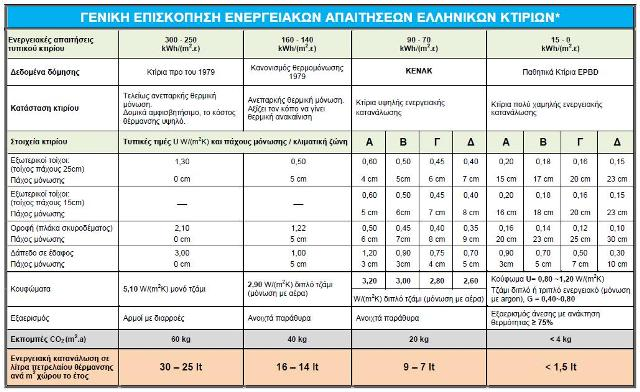 path ktiria table